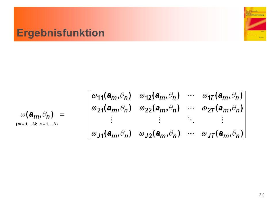 Ergebnisfunktion