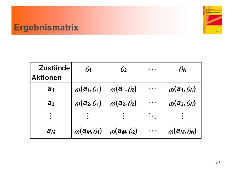 Ergebnismatrix