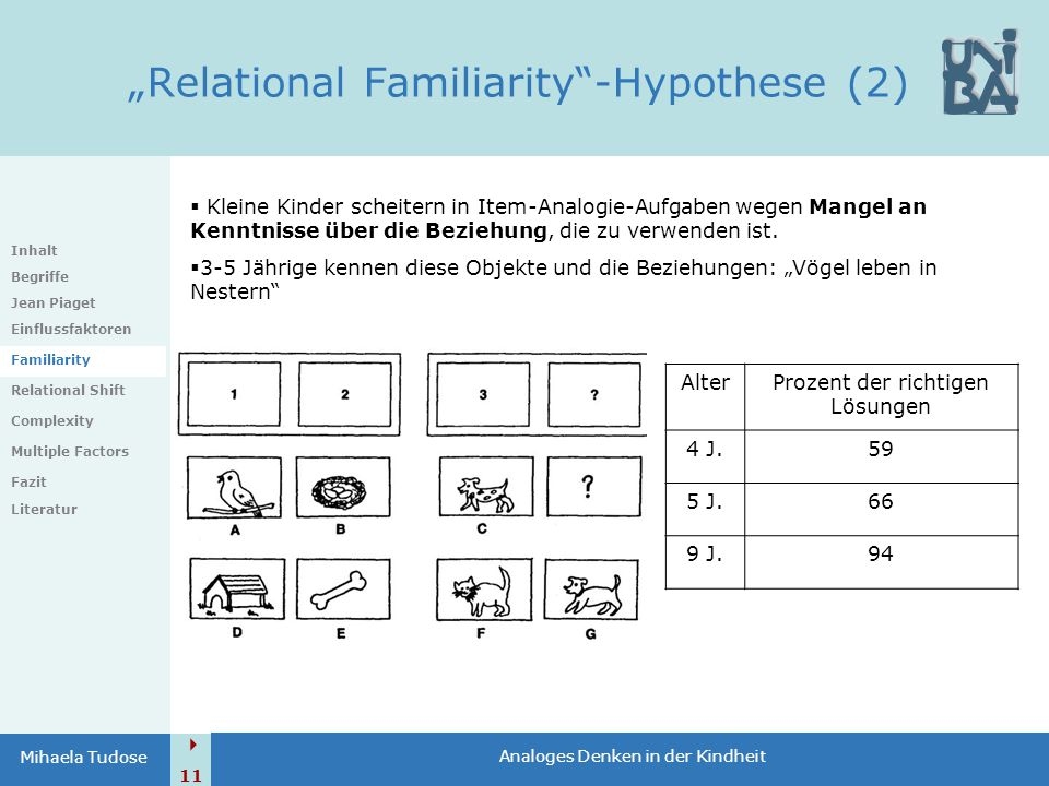 """Relational Familiarity -Hypothese (2)"