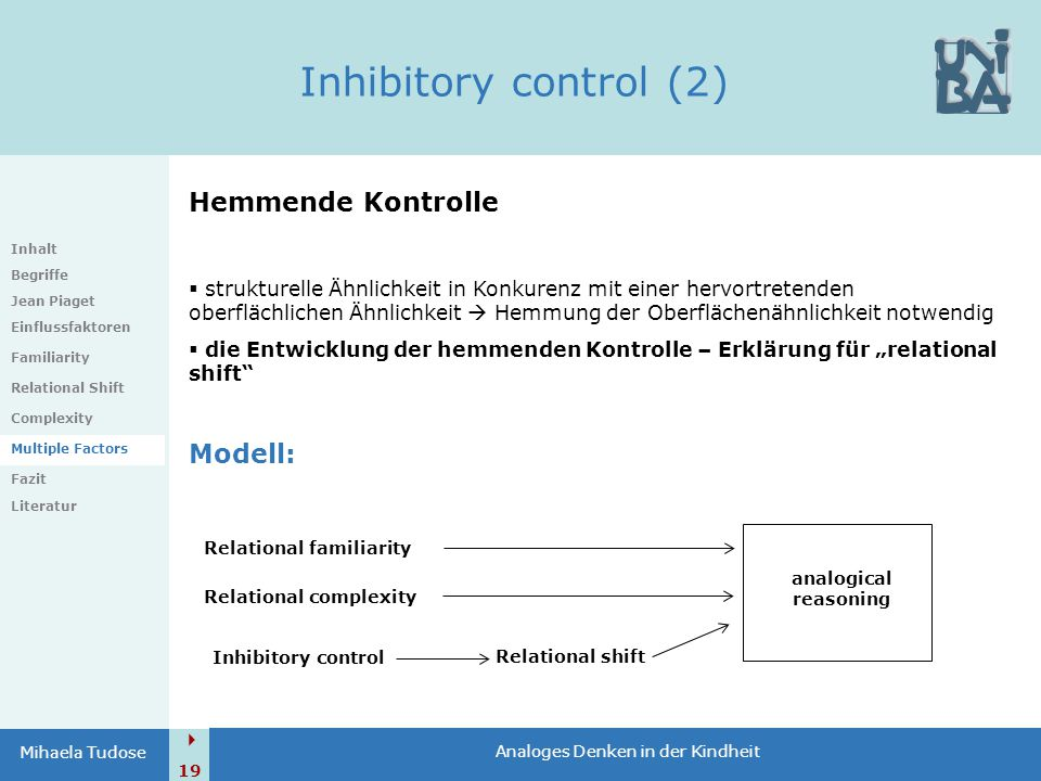 Inhibitory control (2) Hemmende Kontrolle Modell: