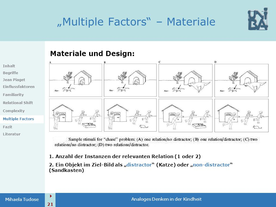 """Multiple Factors – Materiale"