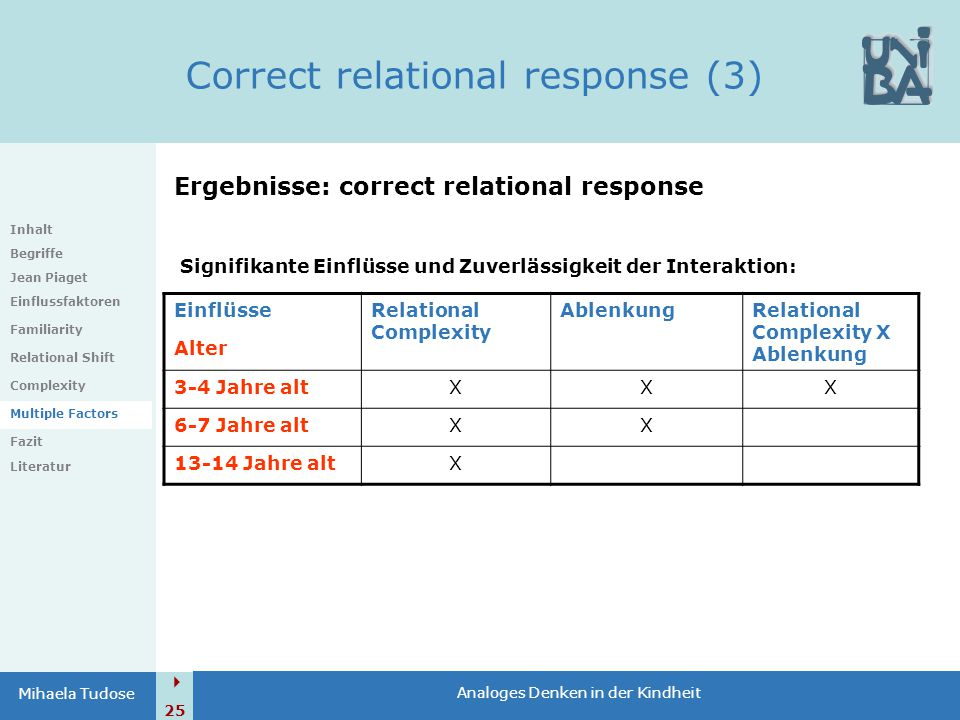 Correct relational response (3)