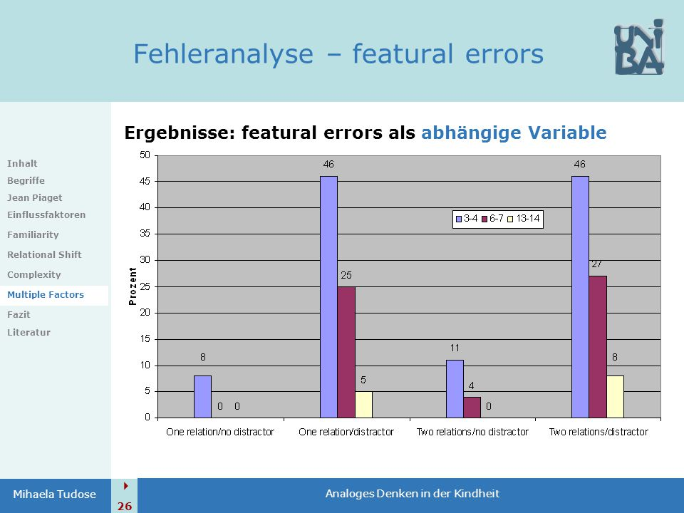 Fehleranalyse – featural errors