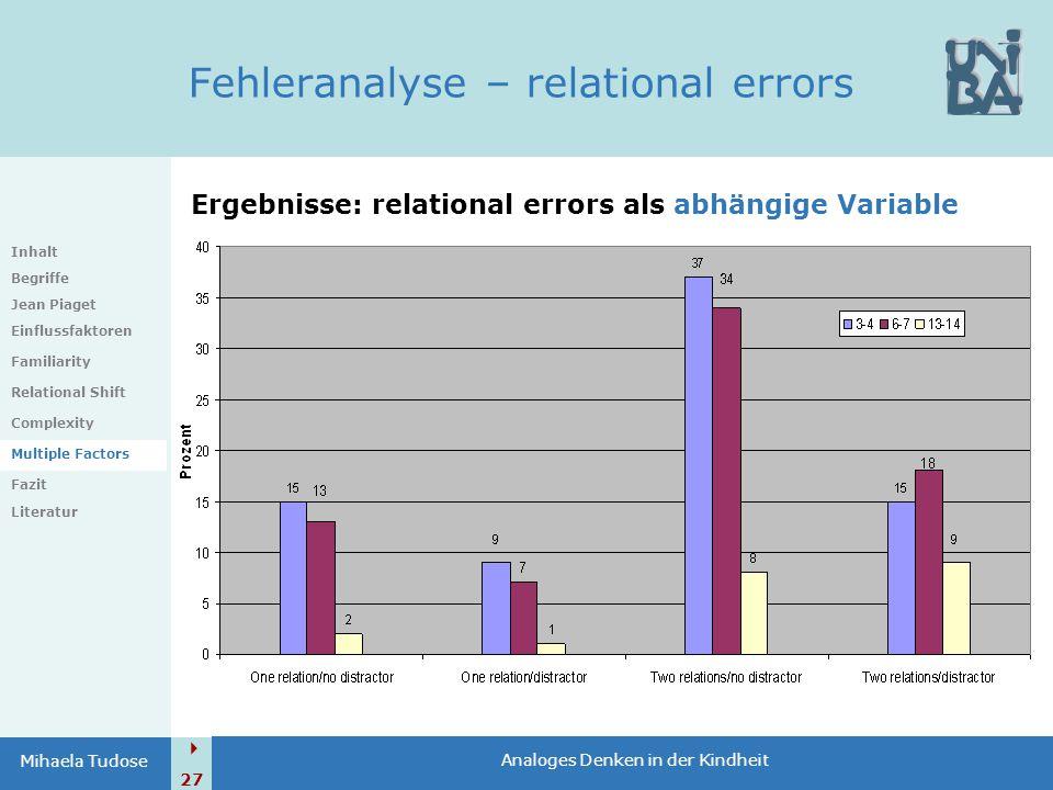 Fehleranalyse – relational errors