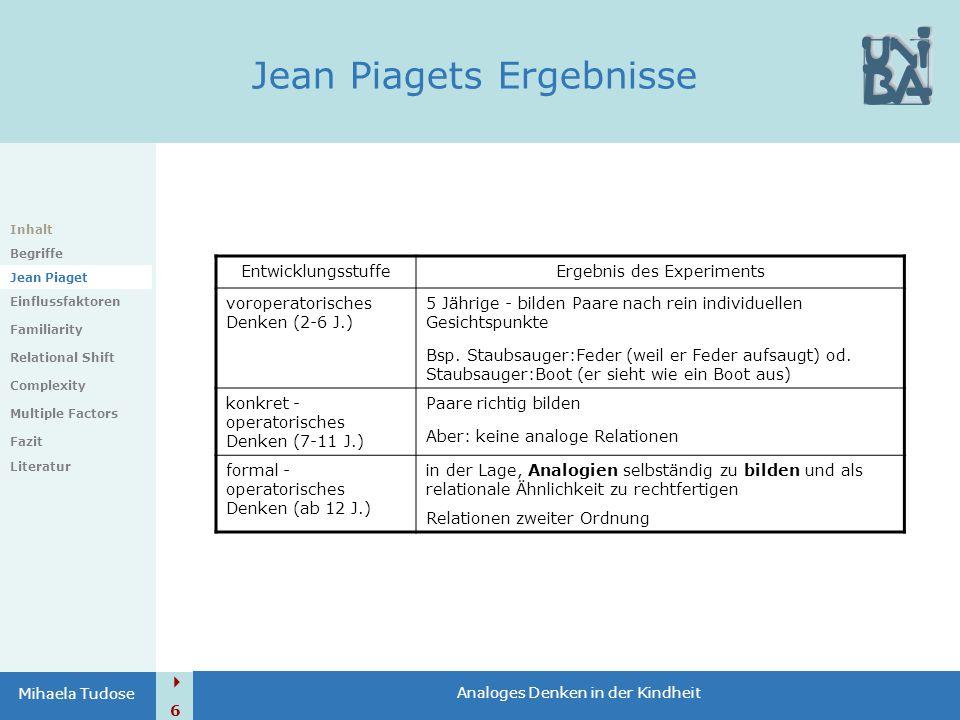 Jean Piagets Ergebnisse