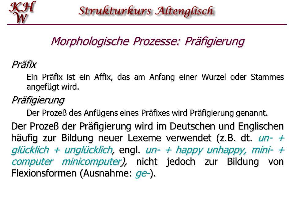 Morphologische Prozesse: Präfigierung