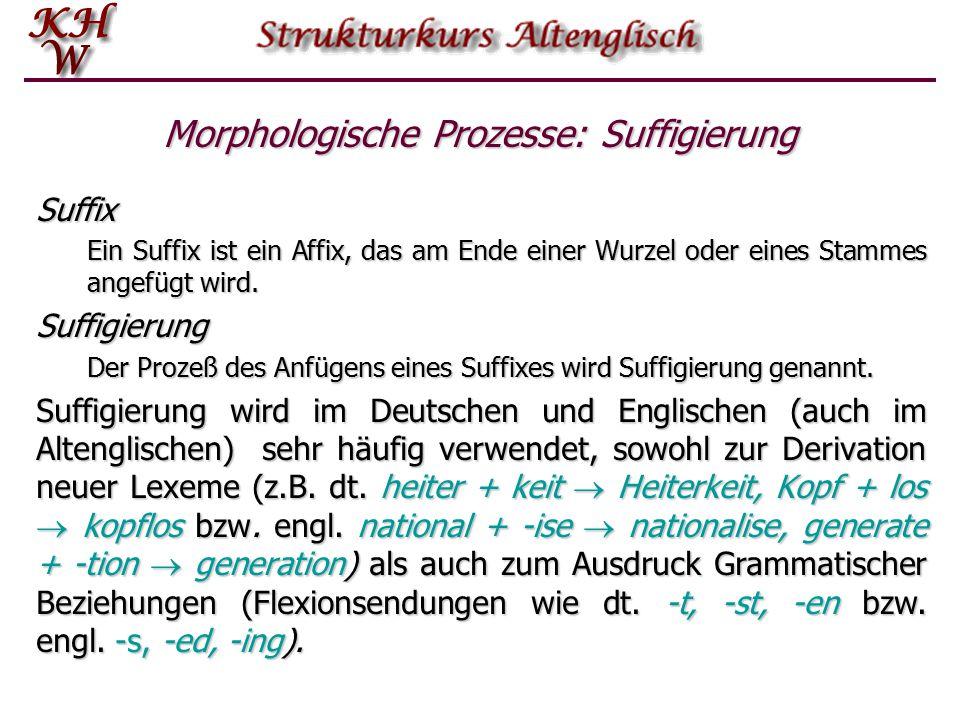 Morphologische Prozesse: Suffigierung