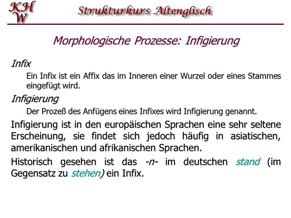 Morphologische Prozesse: Infigierung