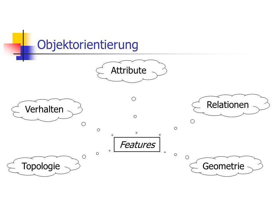 Objektorientierung Attribute Ein kleines Beispiel Relationen Verhalten