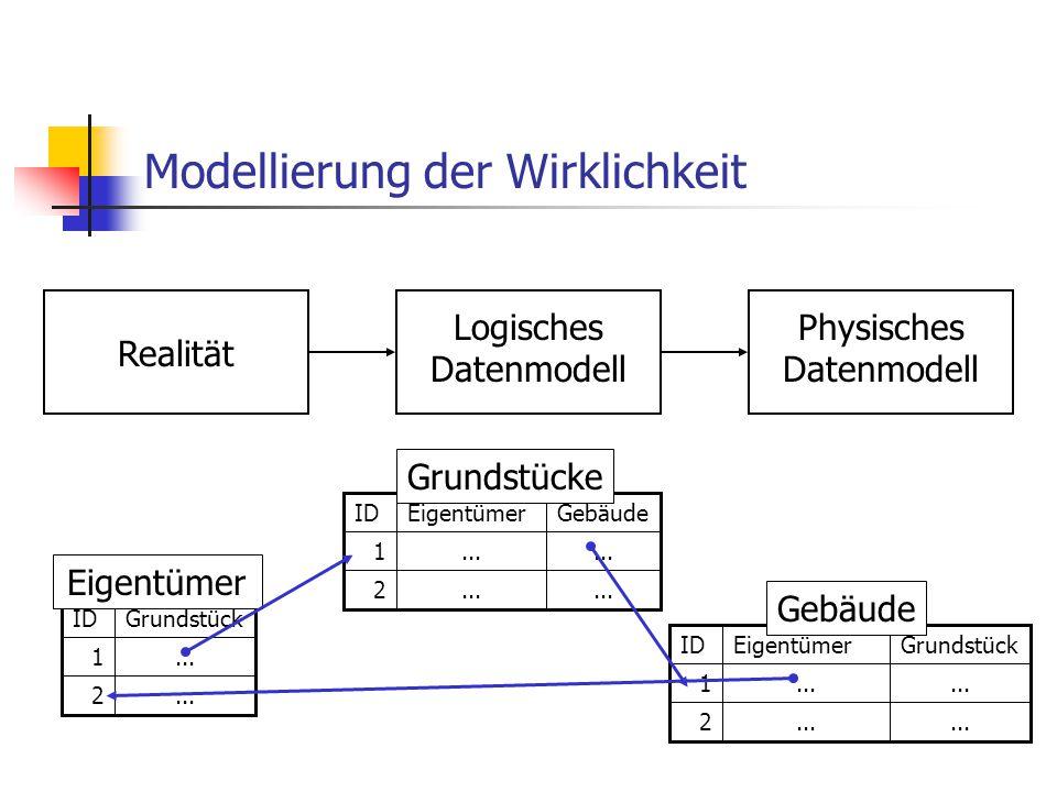 Shapefile Geometrie Attribute gespeichert in Binärdatei