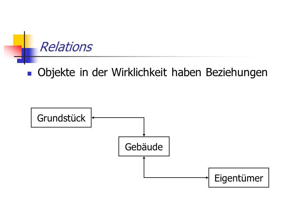 Relations Implementierung in Tabellen Beziehungen Grundstücke Gebäude