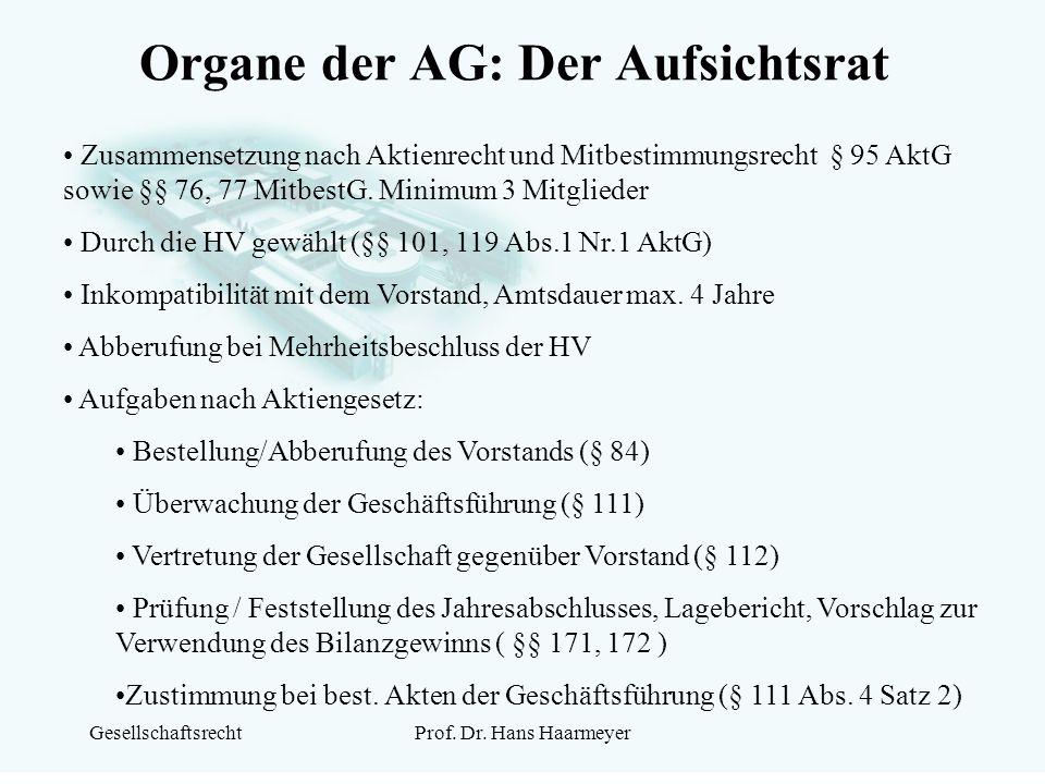 Organe der AG: Der Aufsichtsrat