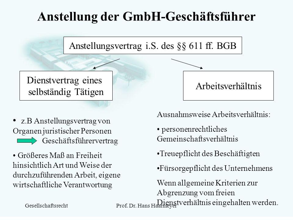 Anstellung der GmbH-Geschäftsführer
