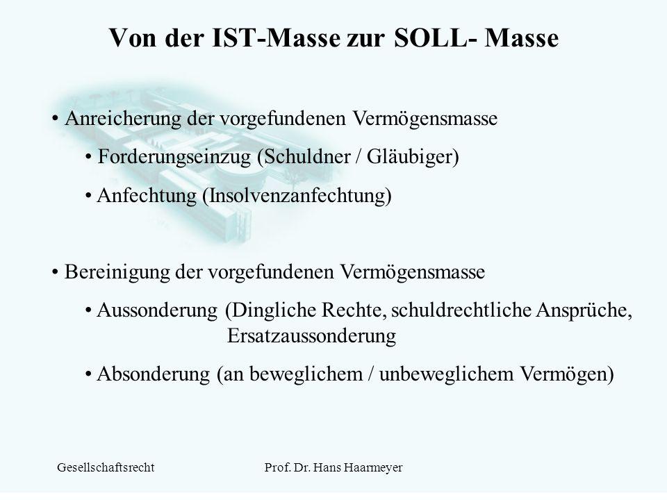 Von der IST-Masse zur SOLL- Masse
