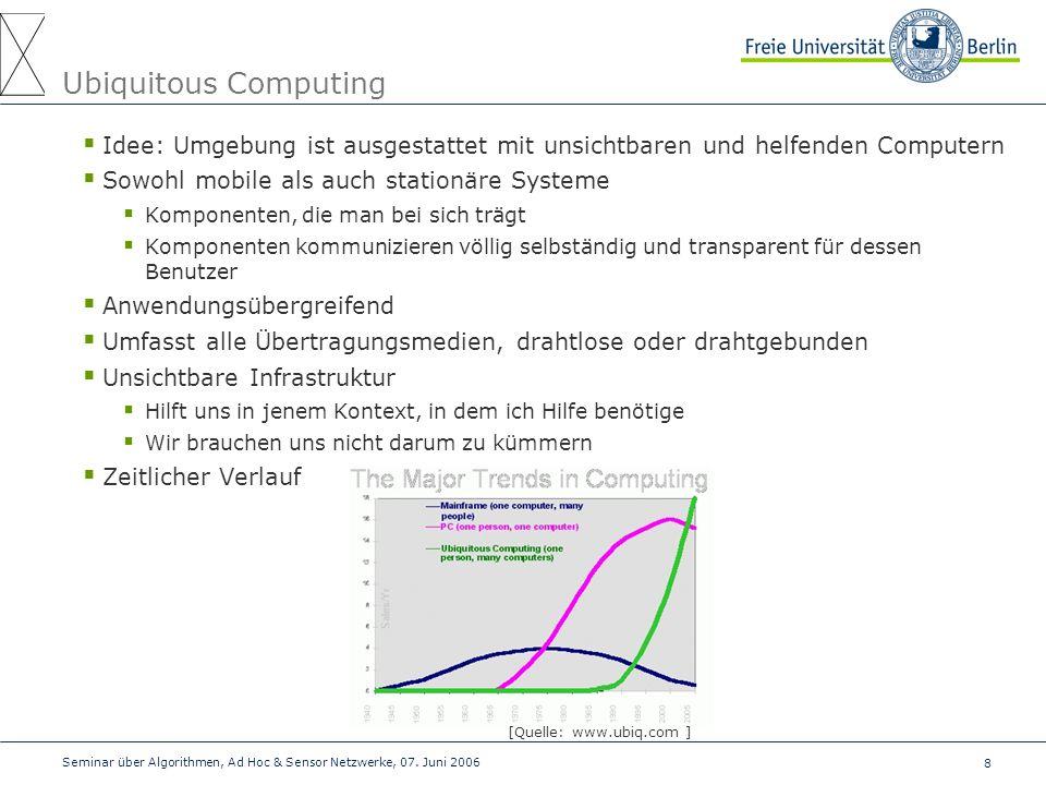 Ubiquitous Computing Idee: Umgebung ist ausgestattet mit unsichtbaren und helfenden Computern. Sowohl mobile als auch stationäre Systeme.