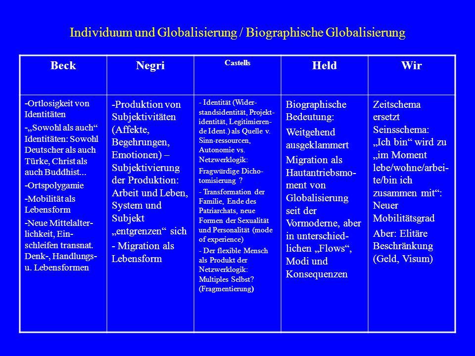 Individuum und Globalisierung / Biographische Globalisierung
