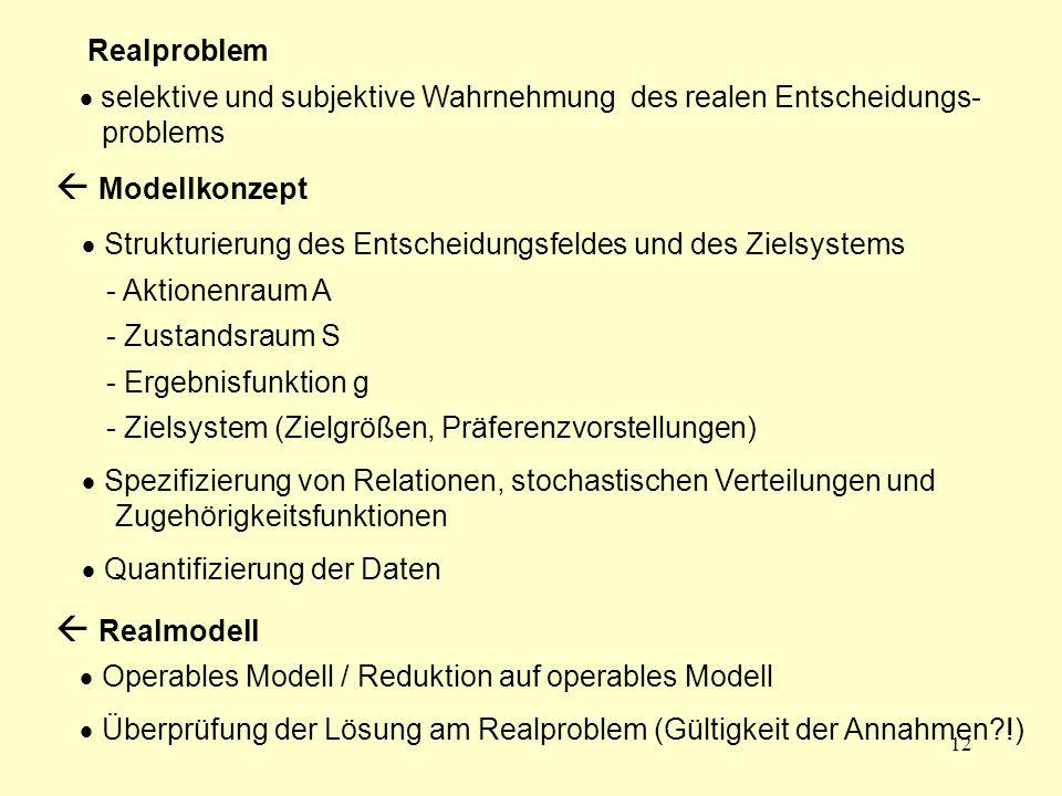  Modellkonzept  Realmodell Realproblem