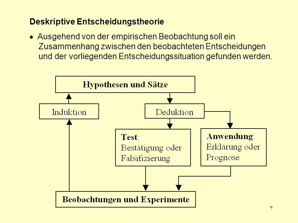 Deskriptive Entscheidungstheorie