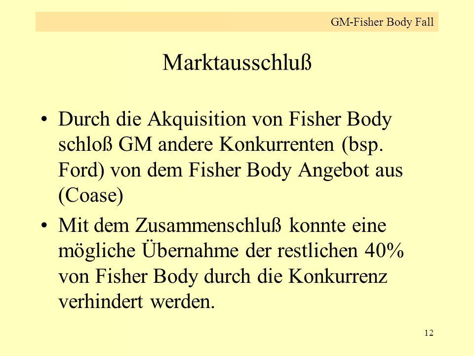 GM-Fisher Body Fall Marktausschluß.