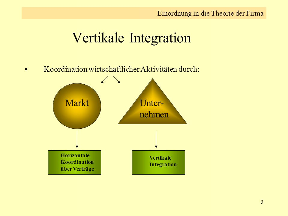 Vertikale Integration