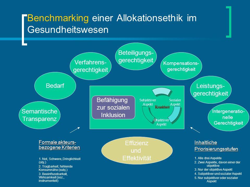 Benchmarking einer Allokationsethik im Gesundheitswesen