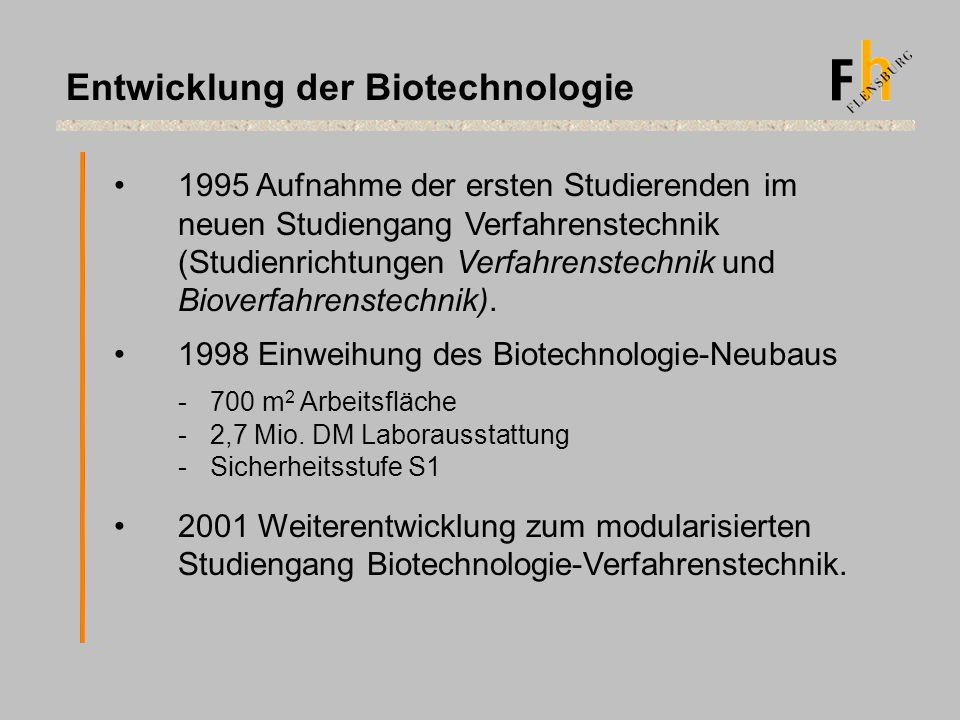 Entwicklung der Biotechnologie