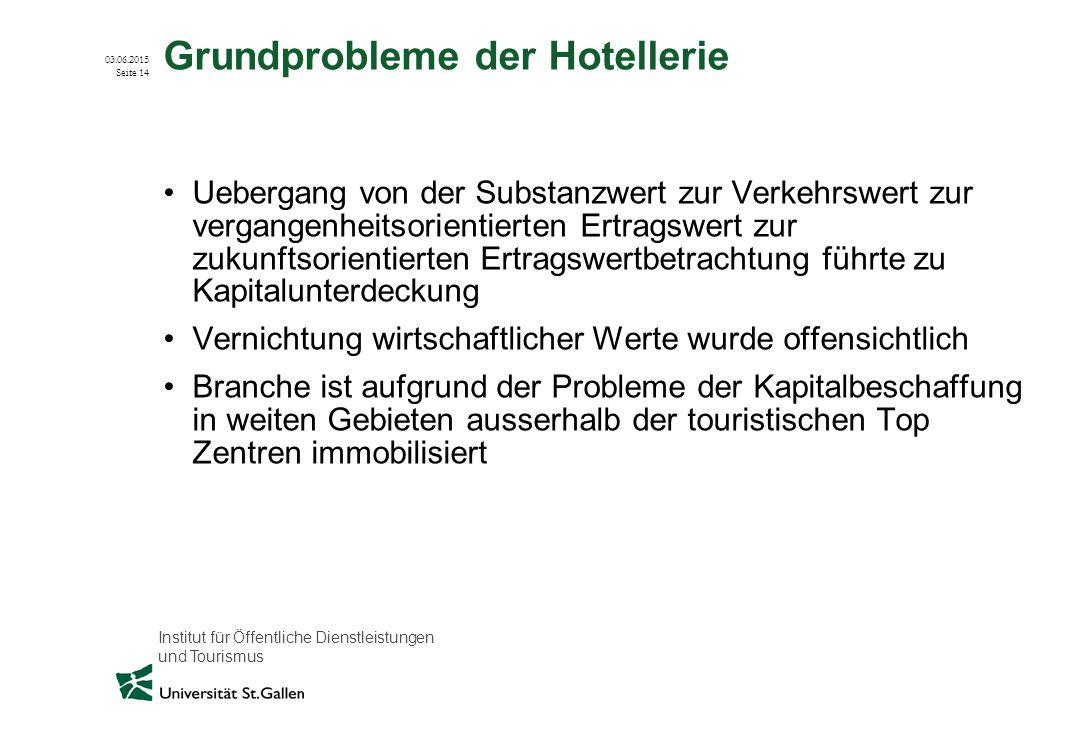 Grundprobleme der Hotellerie