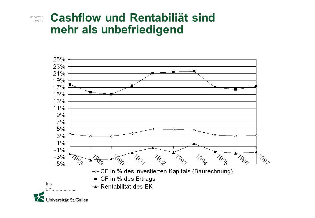 Cashflow und Rentabiliät sind mehr als unbefriedigend