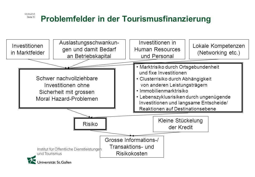 Problemfelder in der Tourismusfinanzierung