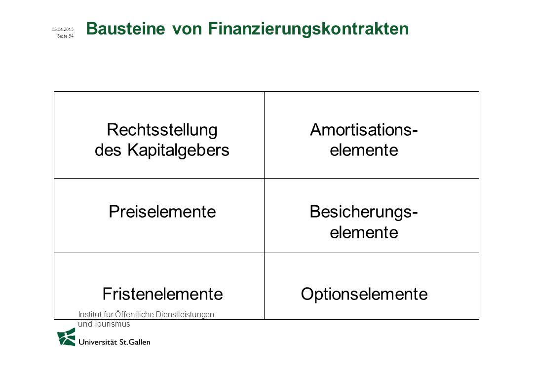 Bausteine von Finanzierungskontrakten