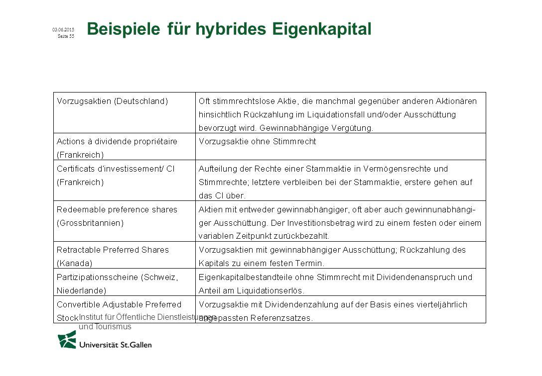 Beispiele für hybrides Eigenkapital