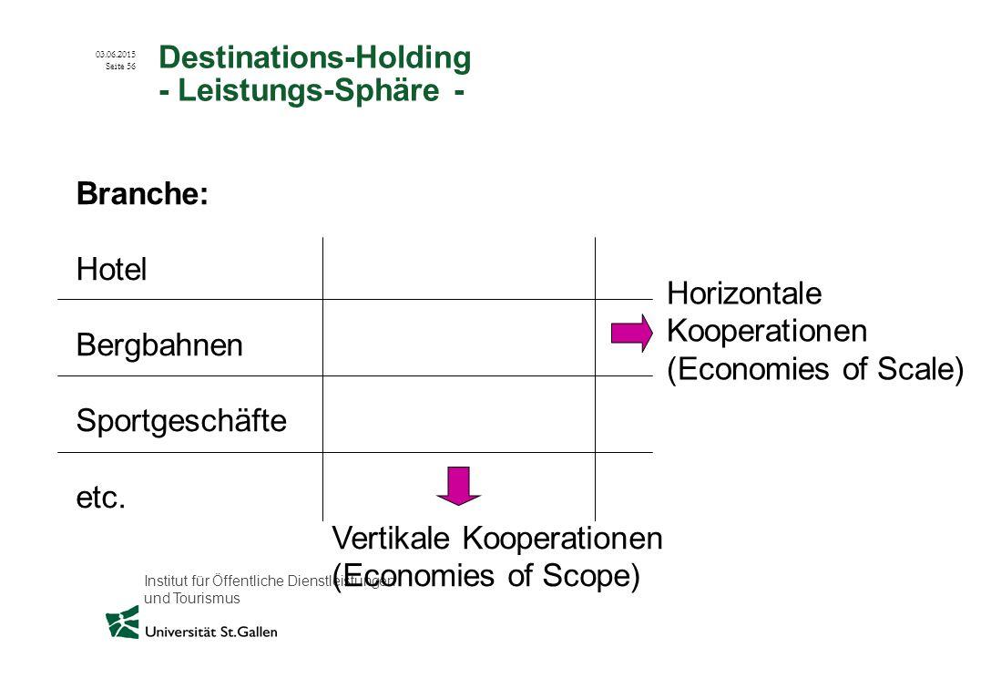 Destinations-Holding - Leistungs-Sphäre -