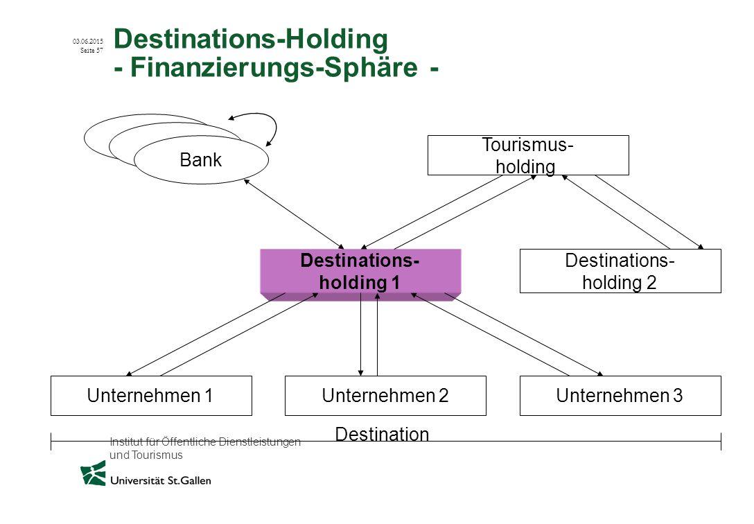 Destinations-Holding - Finanzierungs-Sphäre -