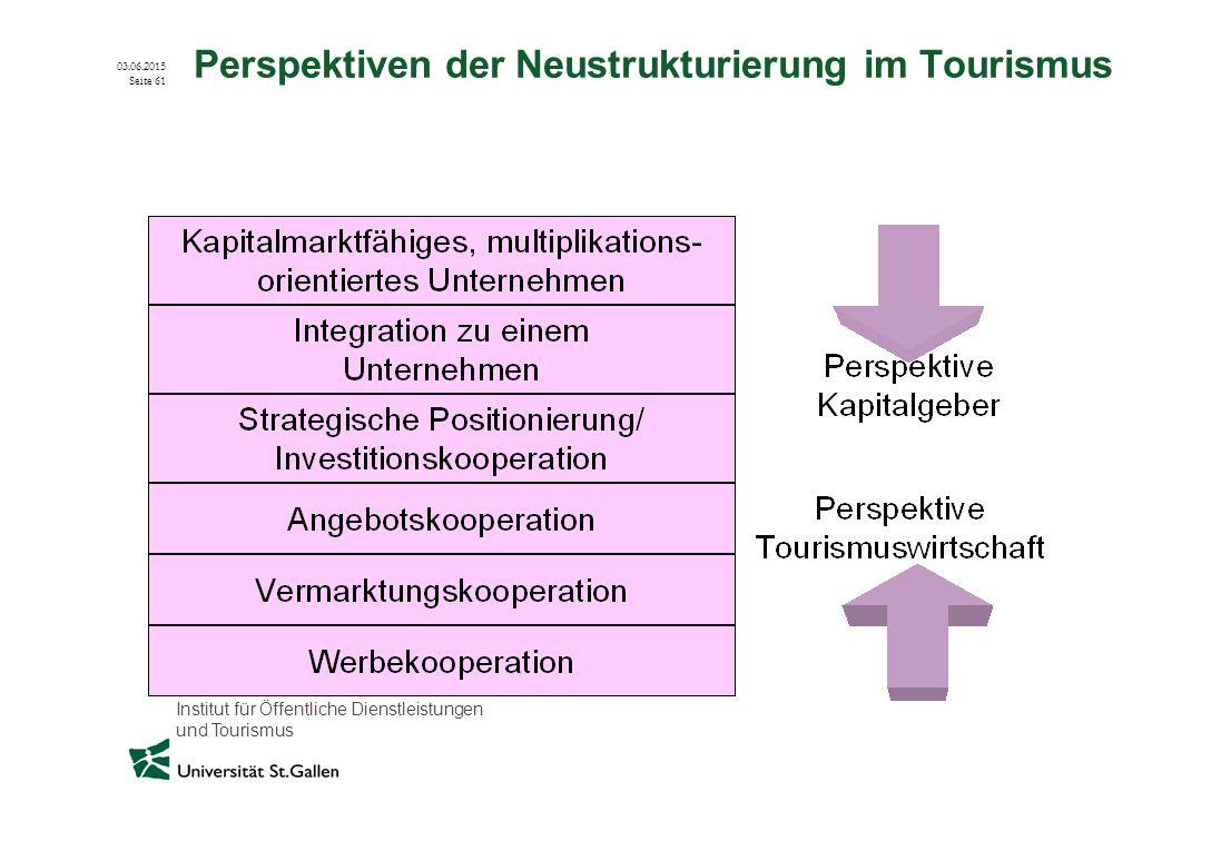 Perspektiven der Neustrukturierung im Tourismus