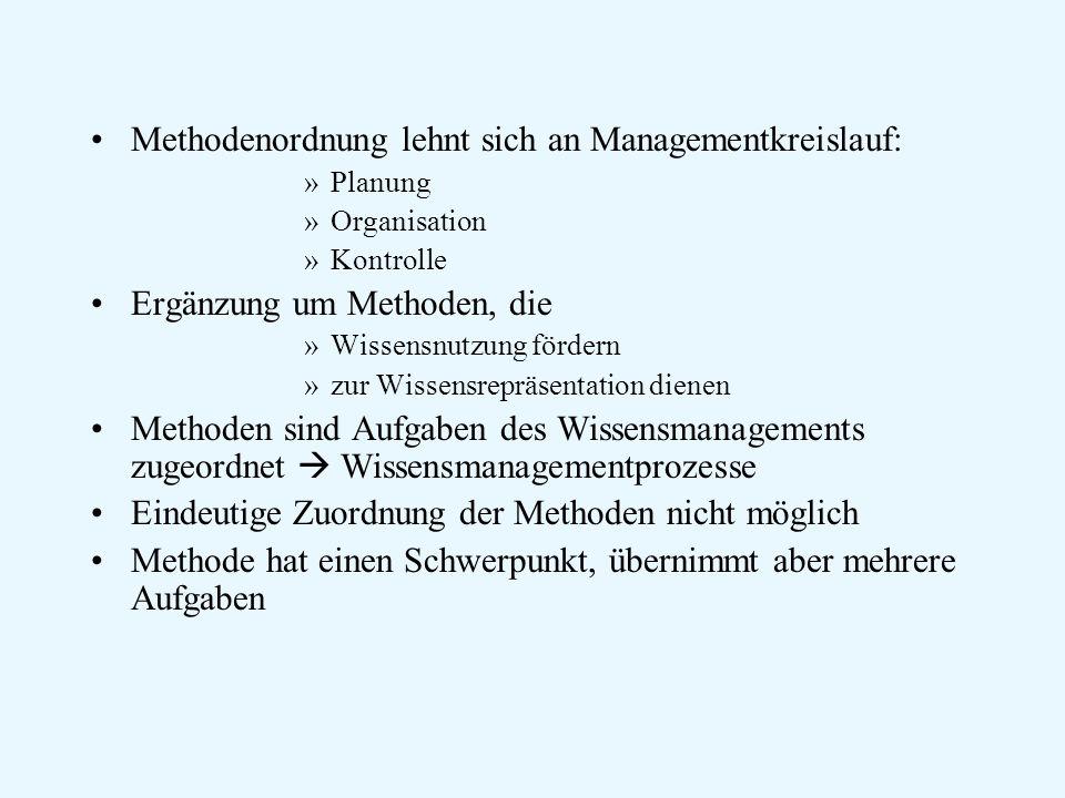 Methodenordnung lehnt sich an Managementkreislauf: