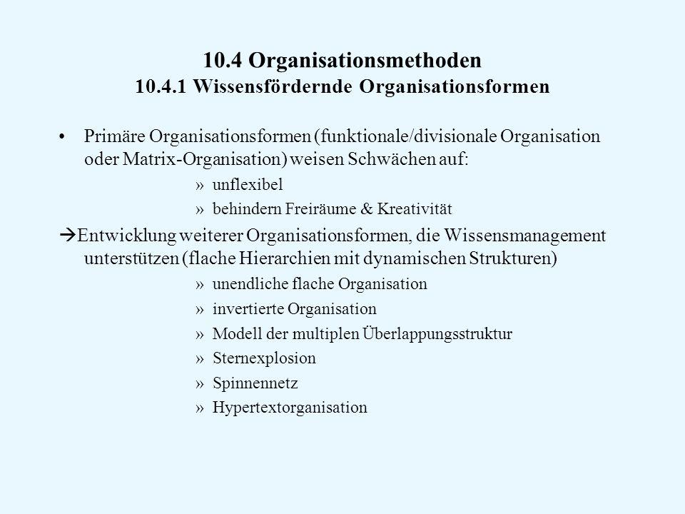 10.4 Organisationsmethoden 10.4.1 Wissensfördernde Organisationsformen