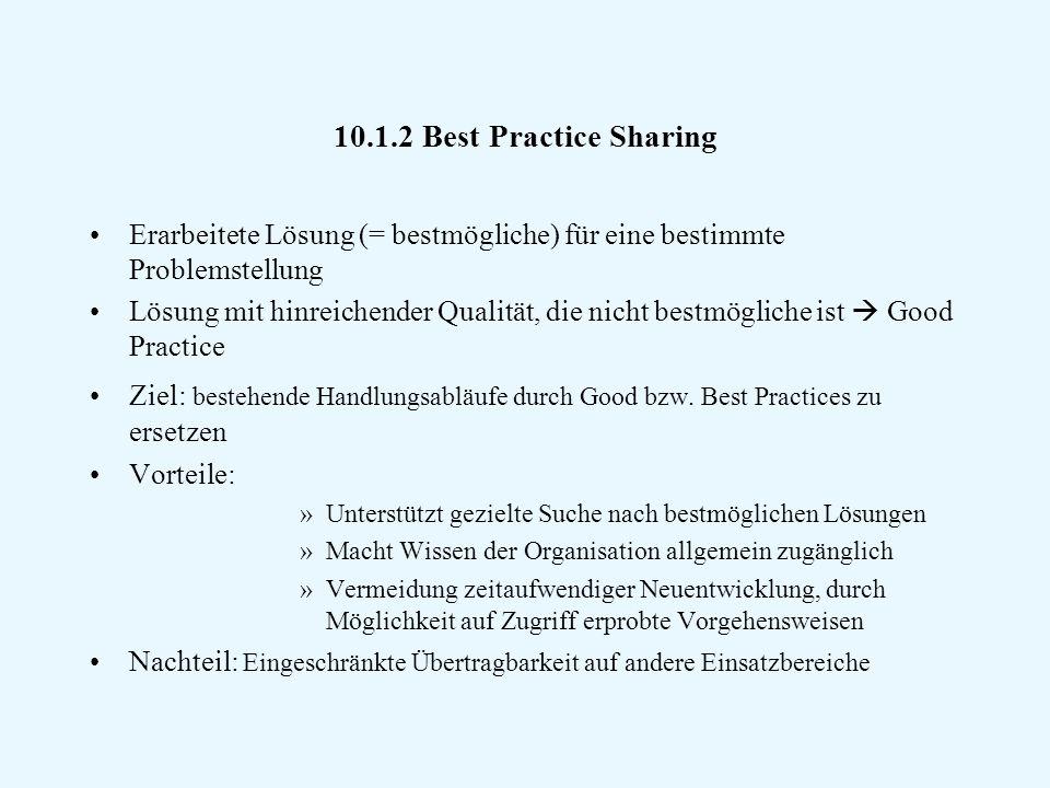 10.1.2 Best Practice Sharing Erarbeitete Lösung (= bestmögliche) für eine bestimmte Problemstellung.