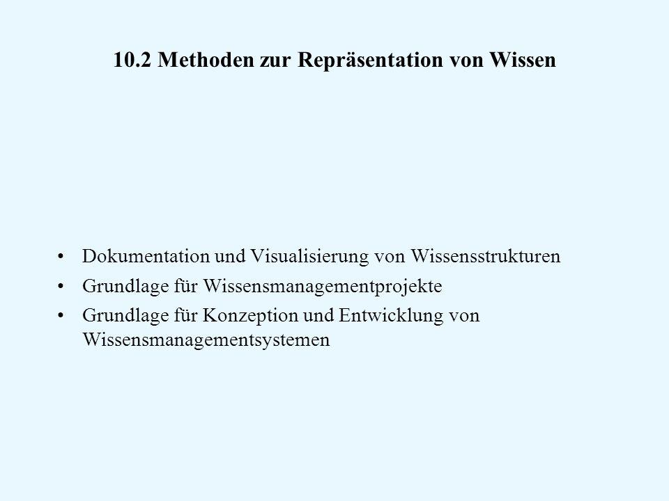 10.2 Methoden zur Repräsentation von Wissen