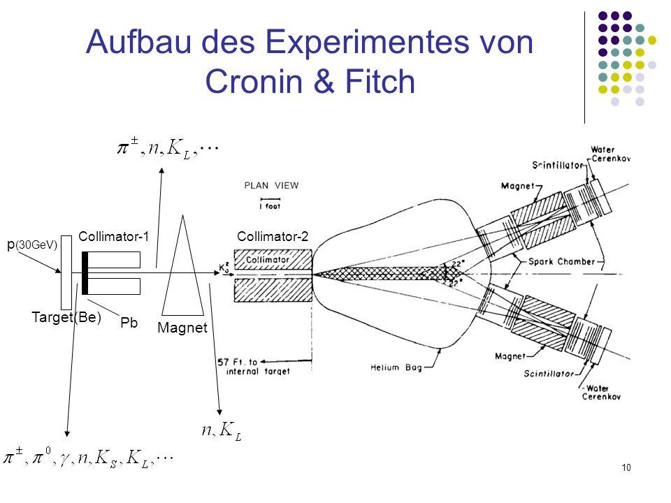 Aufbau des Experimentes von Cronin & Fitch