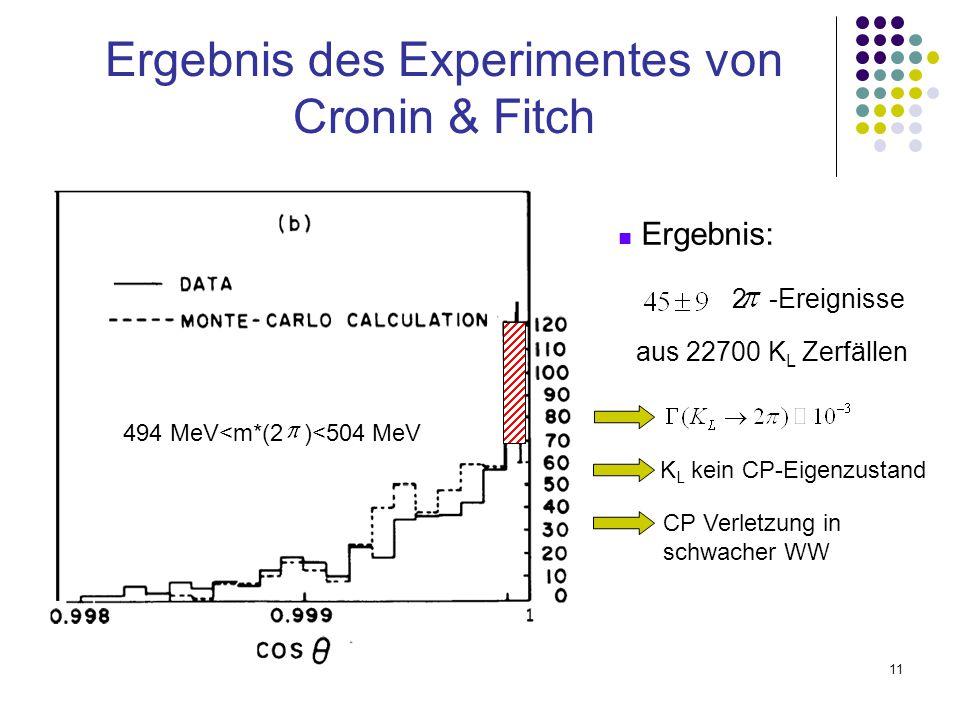 Ergebnis des Experimentes von Cronin & Fitch