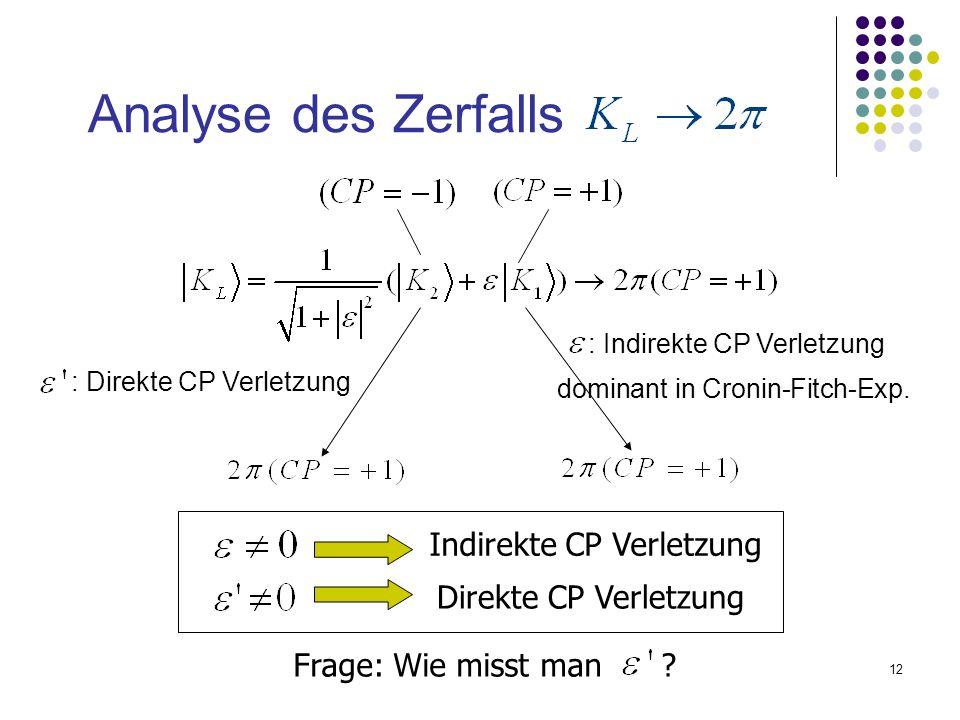 Analyse des Zerfalls Indirekte CP Verletzung Direkte CP Verletzung