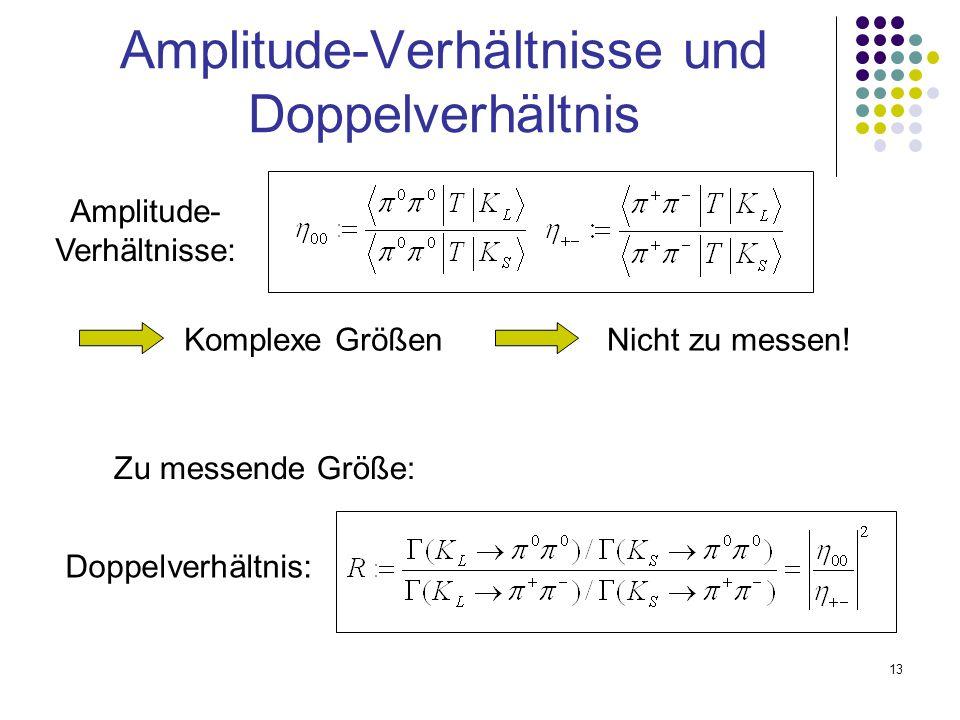 Amplitude-Verhältnisse und Doppelverhältnis