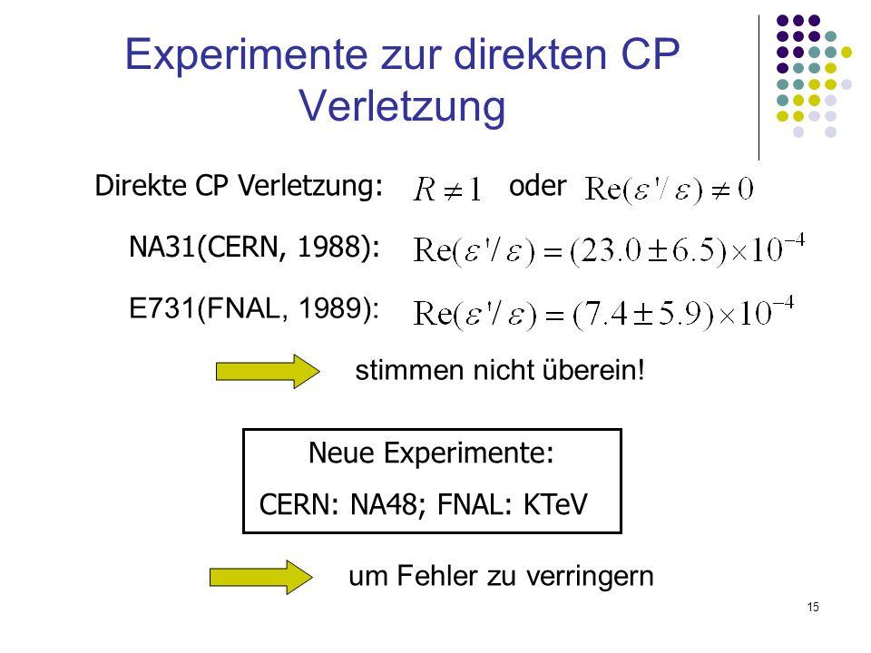 Experimente zur direkten CP Verletzung