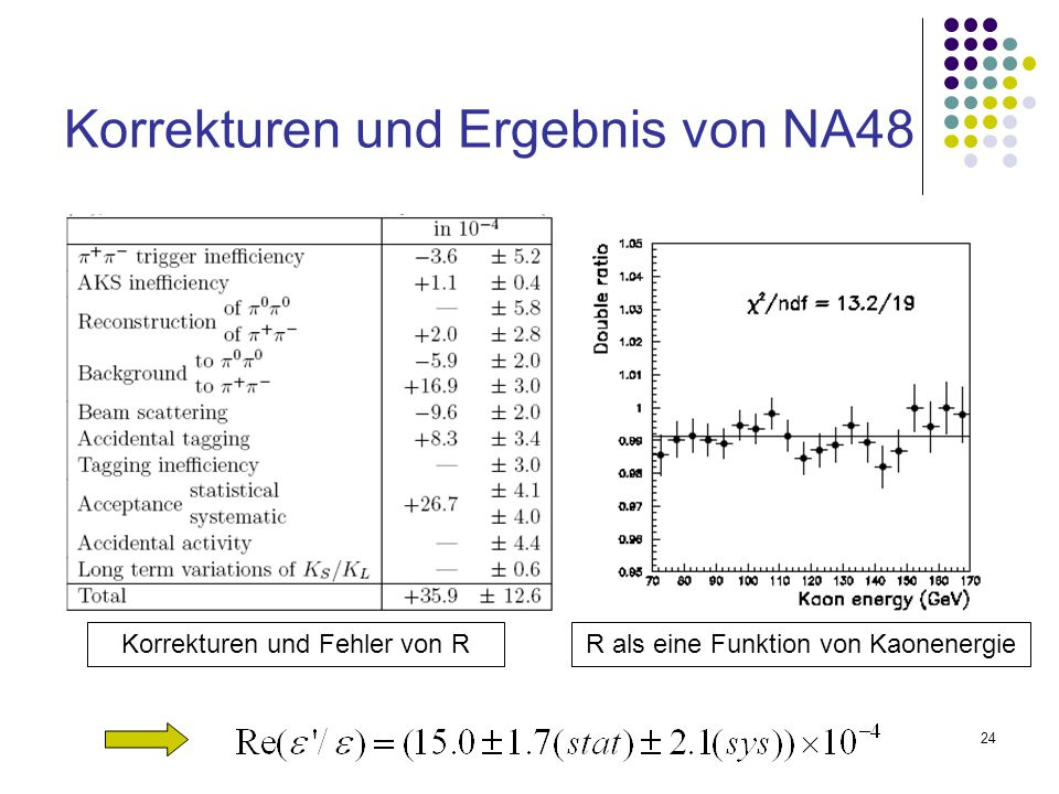 Korrekturen und Ergebnis von NA48