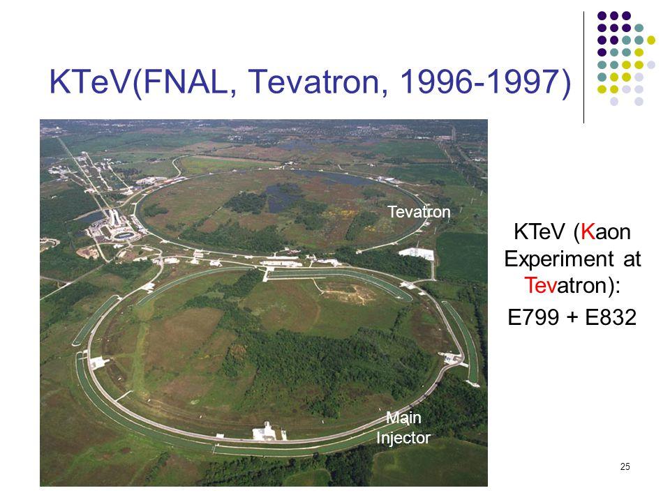 KTeV (Kaon Experiment at Tevatron):