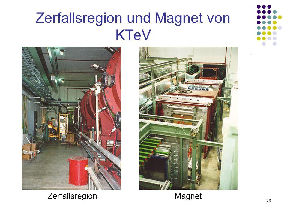 Zerfallsregion und Magnet von KTeV