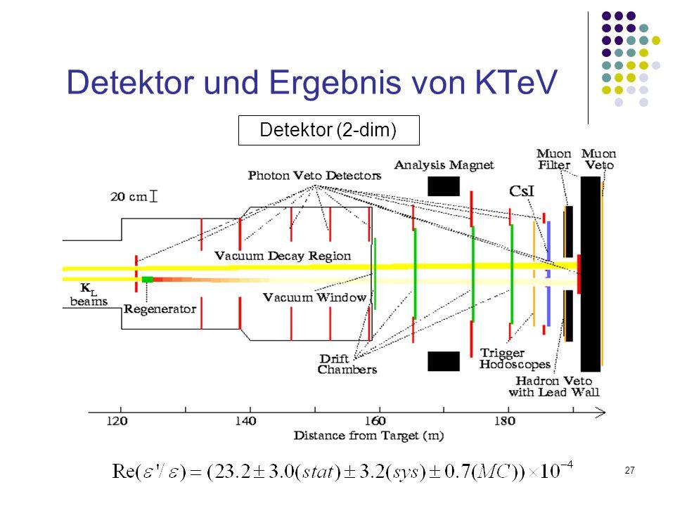 Detektor und Ergebnis von KTeV