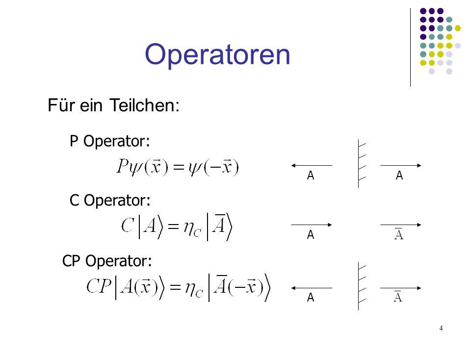 Operatoren Für ein Teilchen: P Operator: C Operator: CP Operator: A A