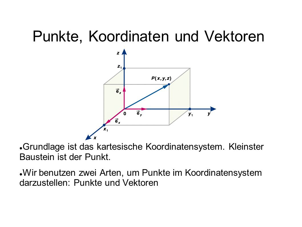 Punkte, Koordinaten und Vektoren