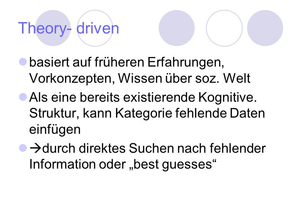 Theory- driven basiert auf früheren Erfahrungen, Vorkonzepten, Wissen über soz. Welt.